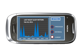 Payment Can Wait: T-Mobile USA Announces First NFC App–for Sleeping